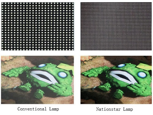 High Brightness 1/2 Scan 320x160mm RGB SMD3535 P10 outdoor full color led display